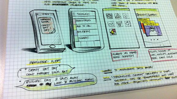 app konzeption in 7 schritten zum starken konzept - Konzept Erstellen Muster