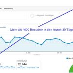 Besucherrekord: Mehr als 4000 Besucher auf YUHIRO.de