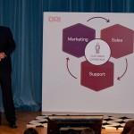 Die 6 besten CRM Lösungen für KMU