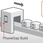 App Entwicklung mit PhoneGap: Unsere Erfahrung