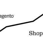 Magento vs Shopware: Der grosse Vergleich
