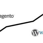 WordPress oder Magento für e-Commerce Shops?